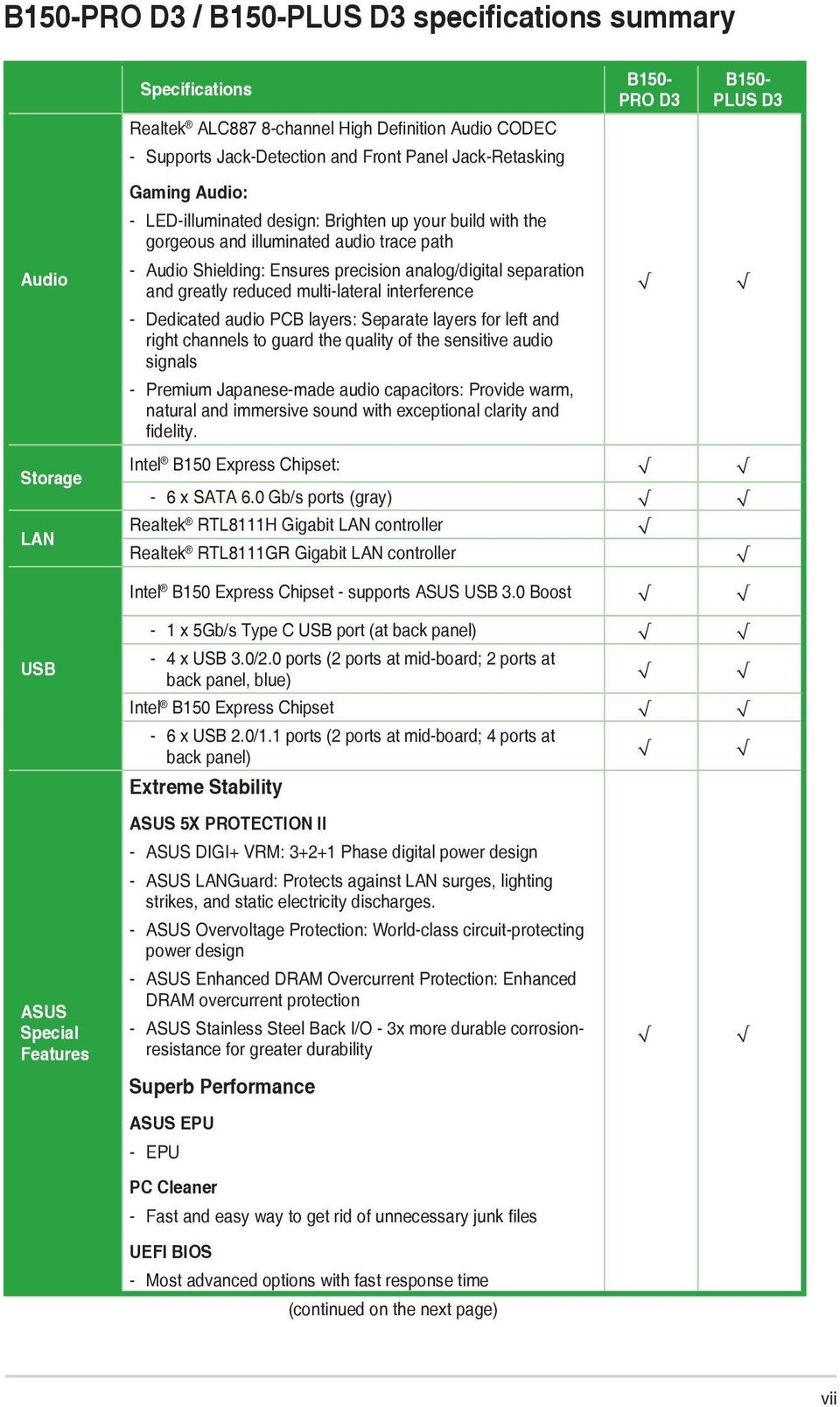 B150 Pro D3 Plus Motherboard Pdf Compaq Hp Oem P4sd Front Panel Wiring Diagram And Greatly Reduced Multi Lateral Interference Dedicated Audio Pcb Layers Separate For