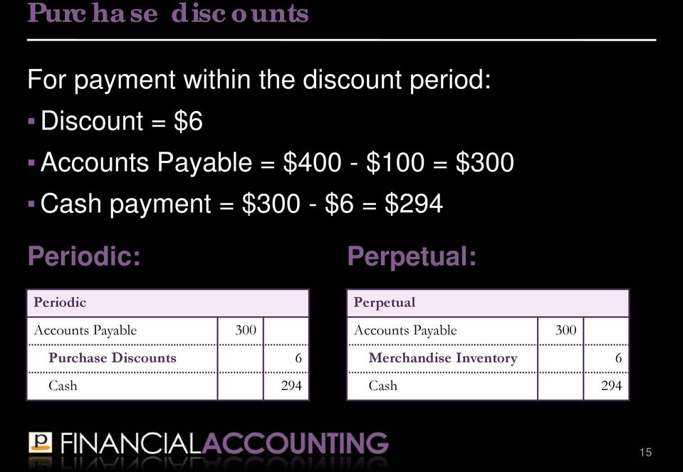 Periodic: Periodic Accounts Payable 300 Purchase Discounts 6 Cash 294