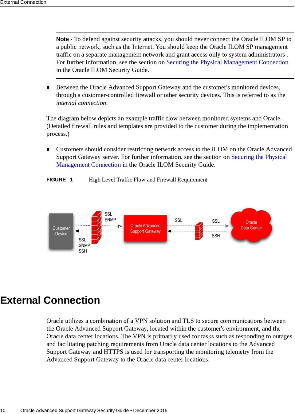 Oracle Advanced Support Gateway Security Guide - PDF