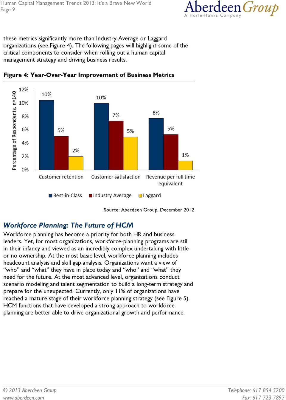 Figure 4: Year-Over-Year Improvement of Business Metrics Workforce Planning: The Future of HCM Workforce planning has become a priority for both HR and business leaders.