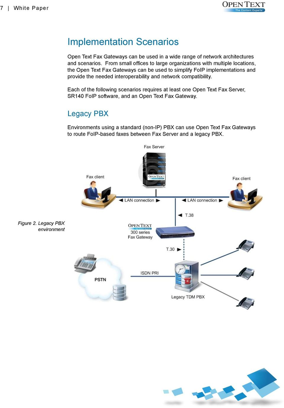 Open Text Fax Gateway Specifications And Implementation Scenarios Pdf As Well Voice Over Ip Work Diagram On Network With Needed Interoperability Compatibility