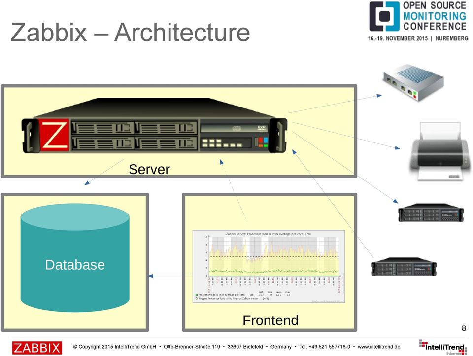 Zabbix 3 0  The Simple, the Powerful and the Shiny by Zabbix
