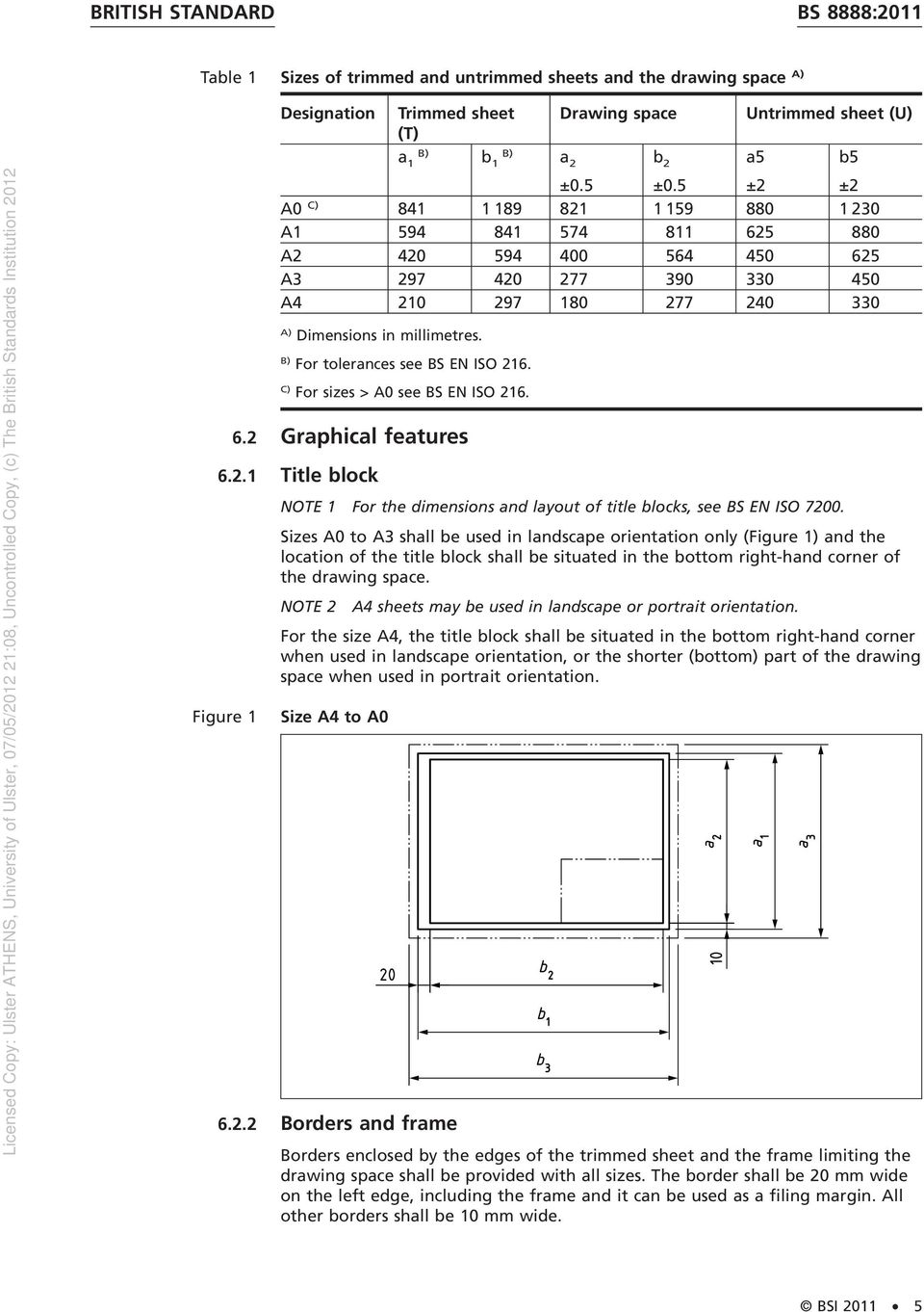 iso 7200 title block dimensions