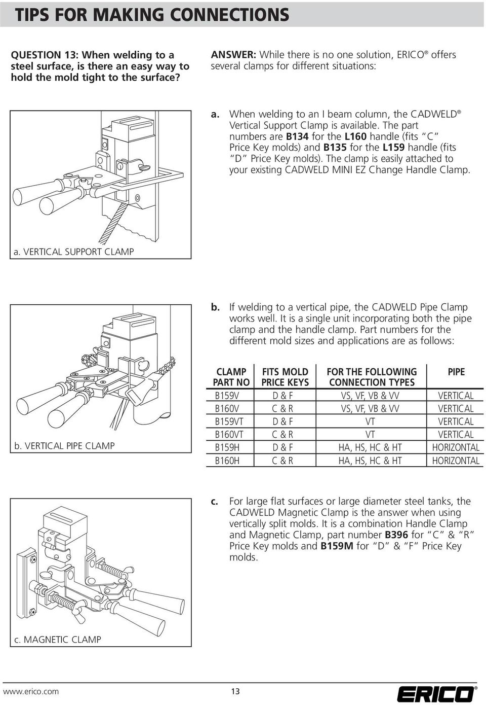 Contractor Tips For The Use Of Cadweld Products Pdf
