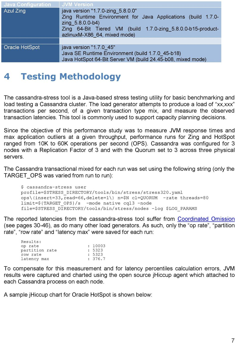 JVM Performance Study Comparing Oracle HotSpot and Azul Zing