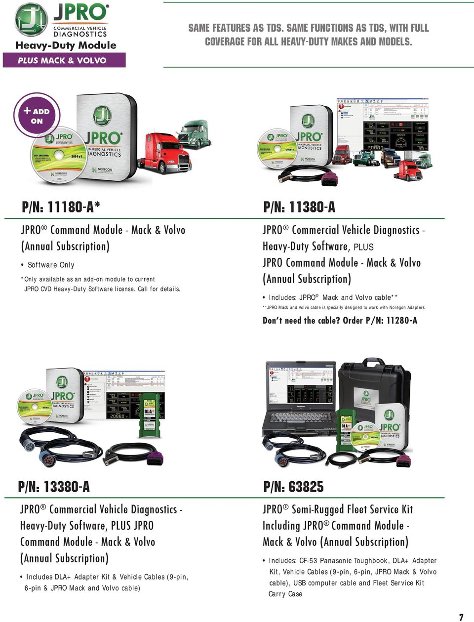 1870f53a60ee BENEFITS FEATURES. Specifically designed for the Repair of Mack ...