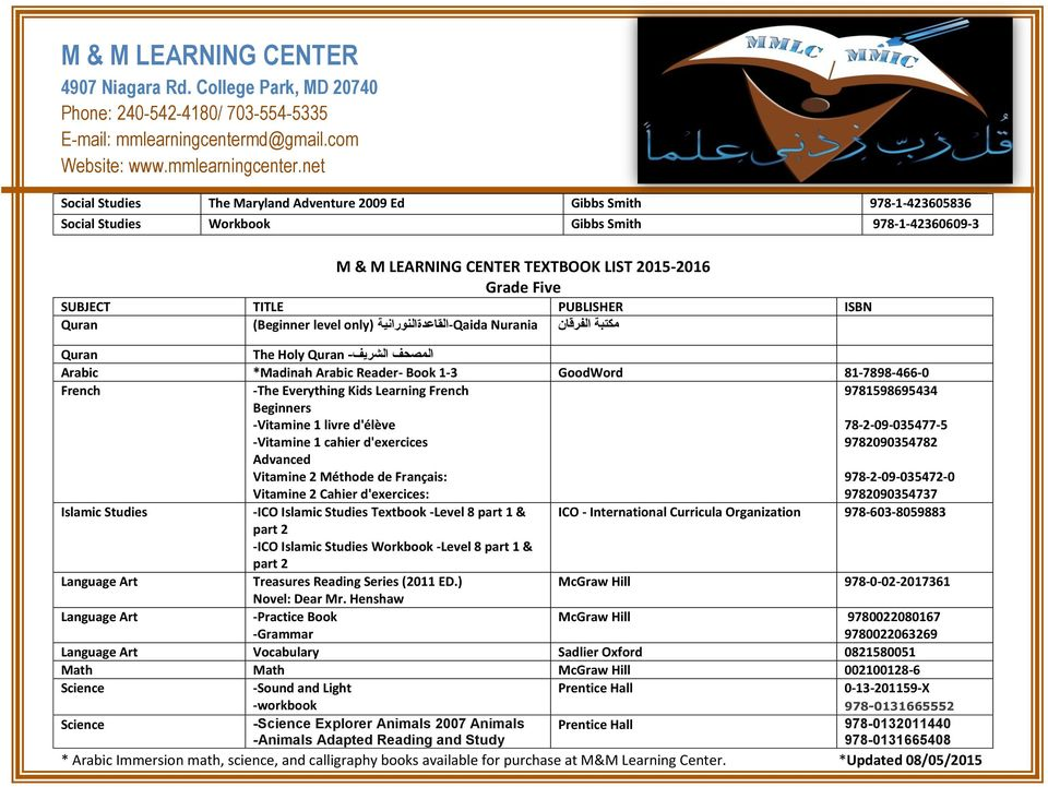 M & M LEARNING CENTER - PDF
