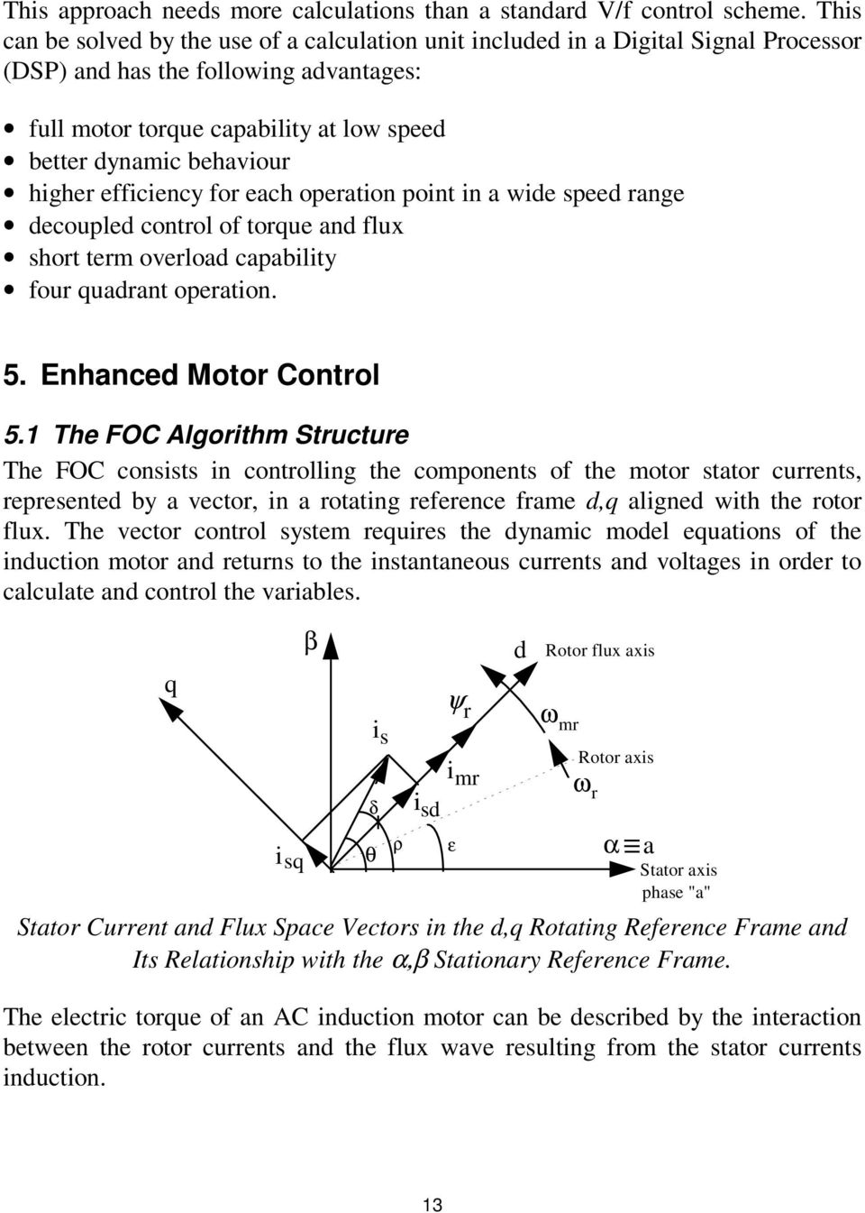 Digital Signal Processing Solution for AC Induction Motor