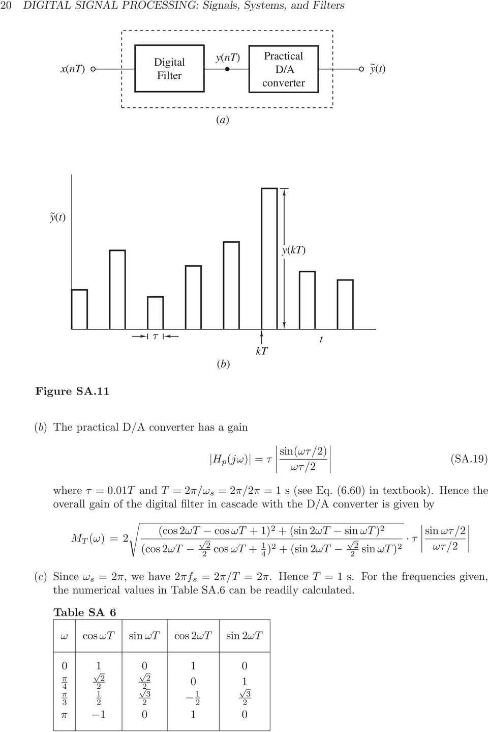SAMPLE SOLUTIONS DIGITAL SIGNAL PROCESSING: Signals, Systems