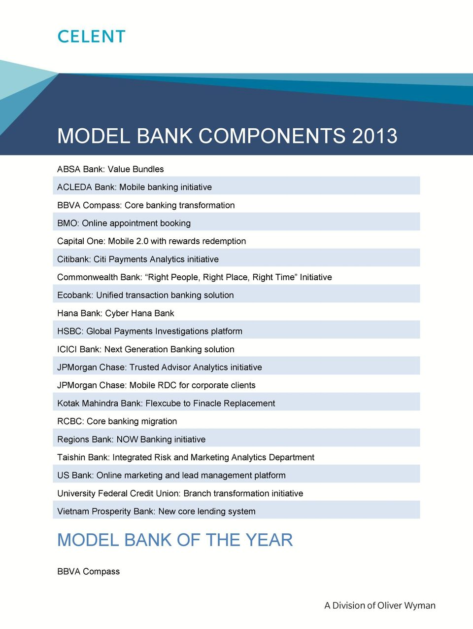 CASE STUDIES OF EFFECTIVE TECHNOLOGY USAGE IN BANKING: - PDF