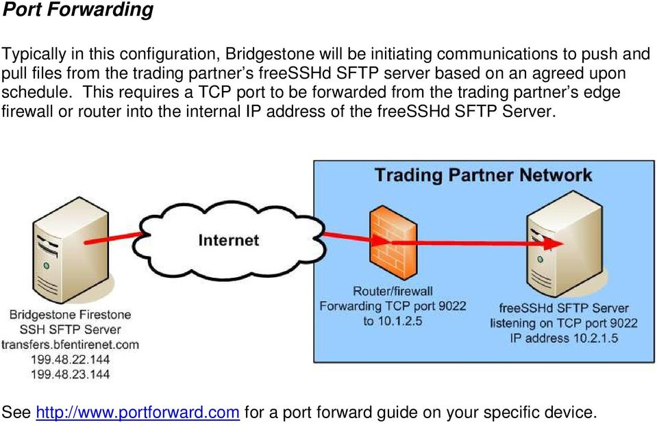 This requires a TCP port to be forwarded from the trading partner s edge firewall or router into the