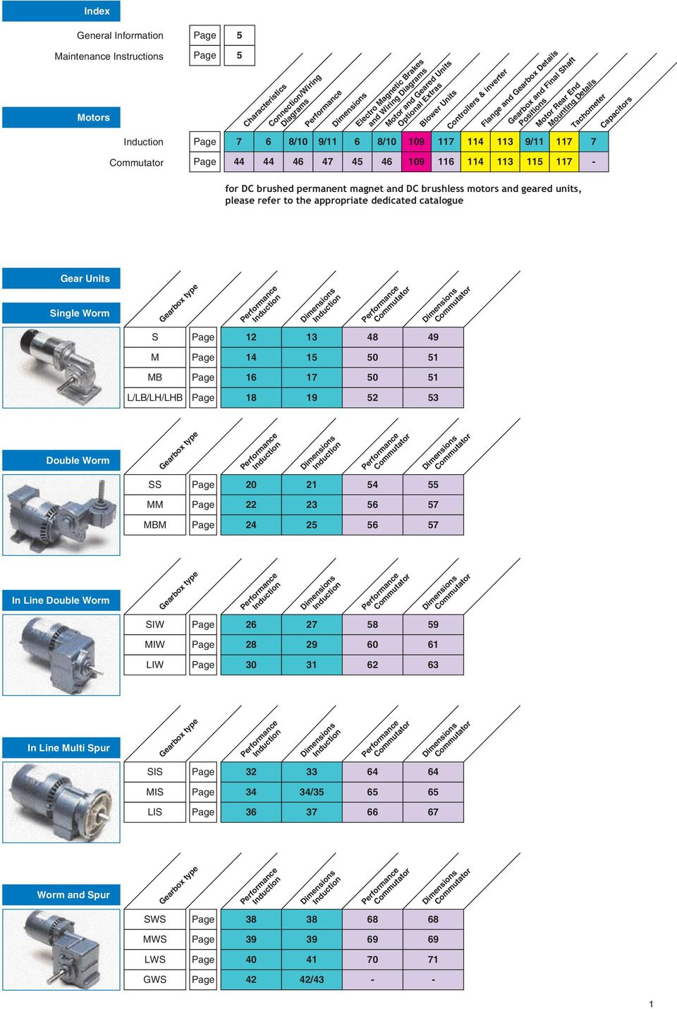 AC motors catalogue. - PDF