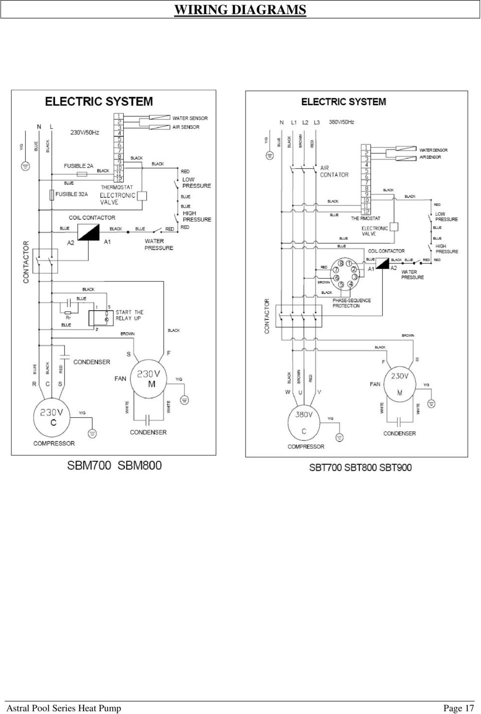 astral pool heat pump pdf rh docplayer net Astral Pool Parts AstralPool PNG