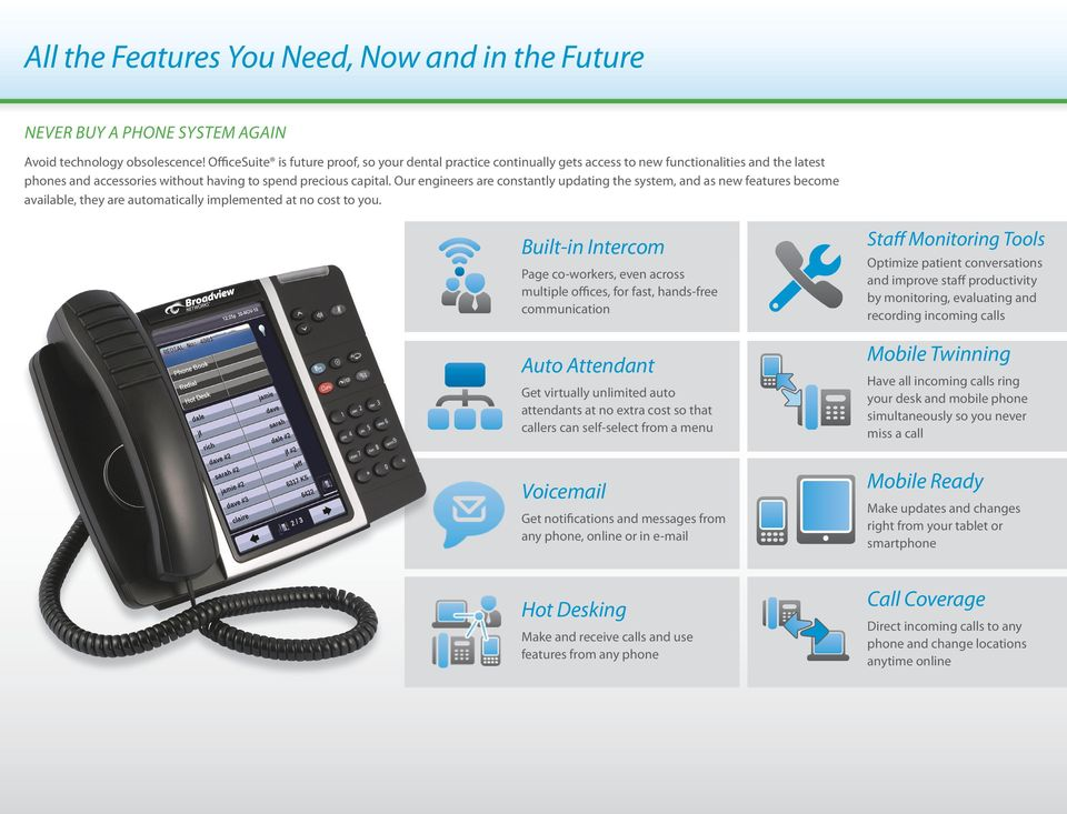 OfficeSuite for Dental Practices THE FIRST PHONE SYSTEM TO INTEGRATE