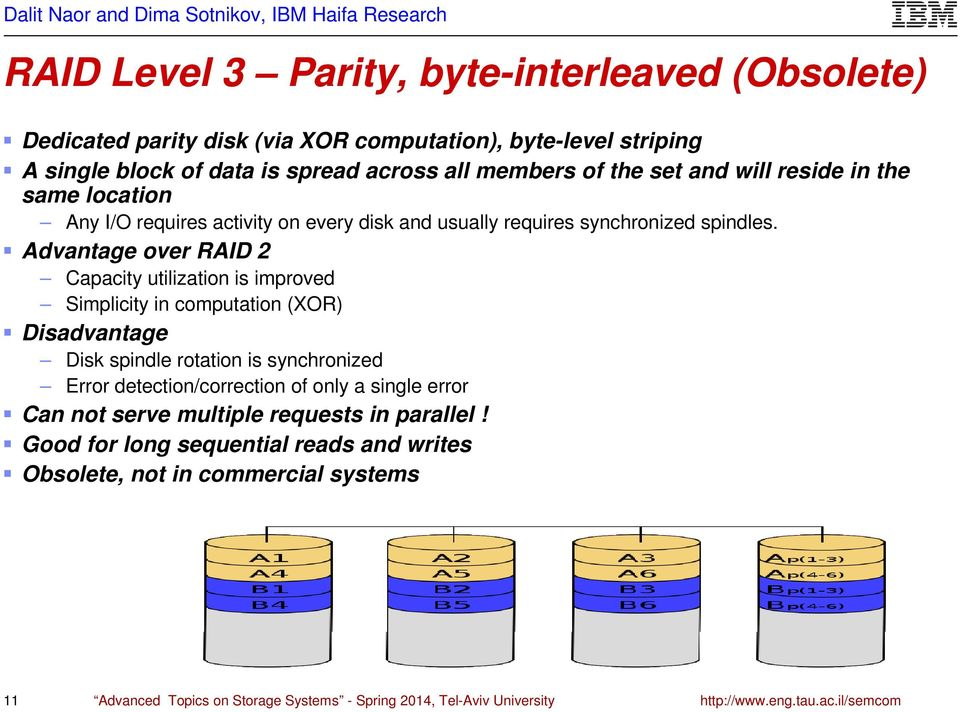 Advantage over RAID 2 Capacity utilization is improved Simplicity in computation (XOR) Disadvantage Disk spindle rotation is synchronized Error detection/correction of only a