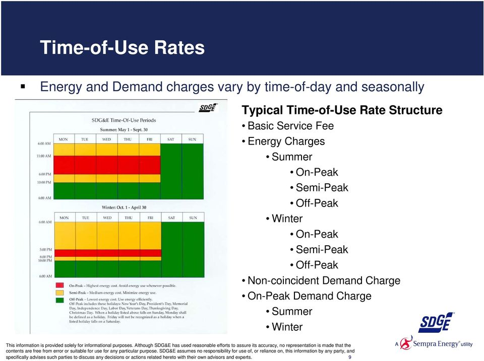 Semi-Peak Off-Peak Non-coincident Demand Charge On-Peak Demand Charge Summer Winter specifically