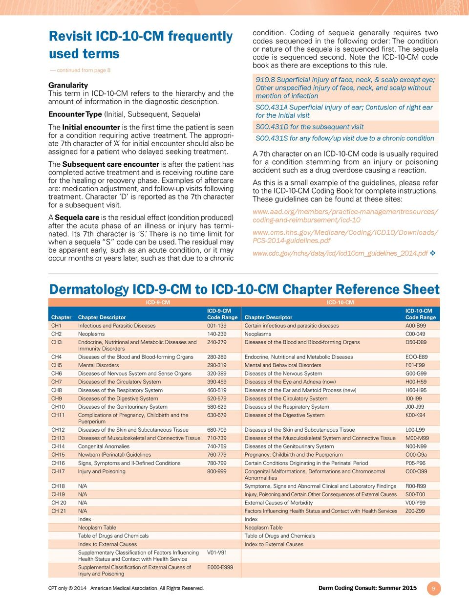 Dyschromia icd 10