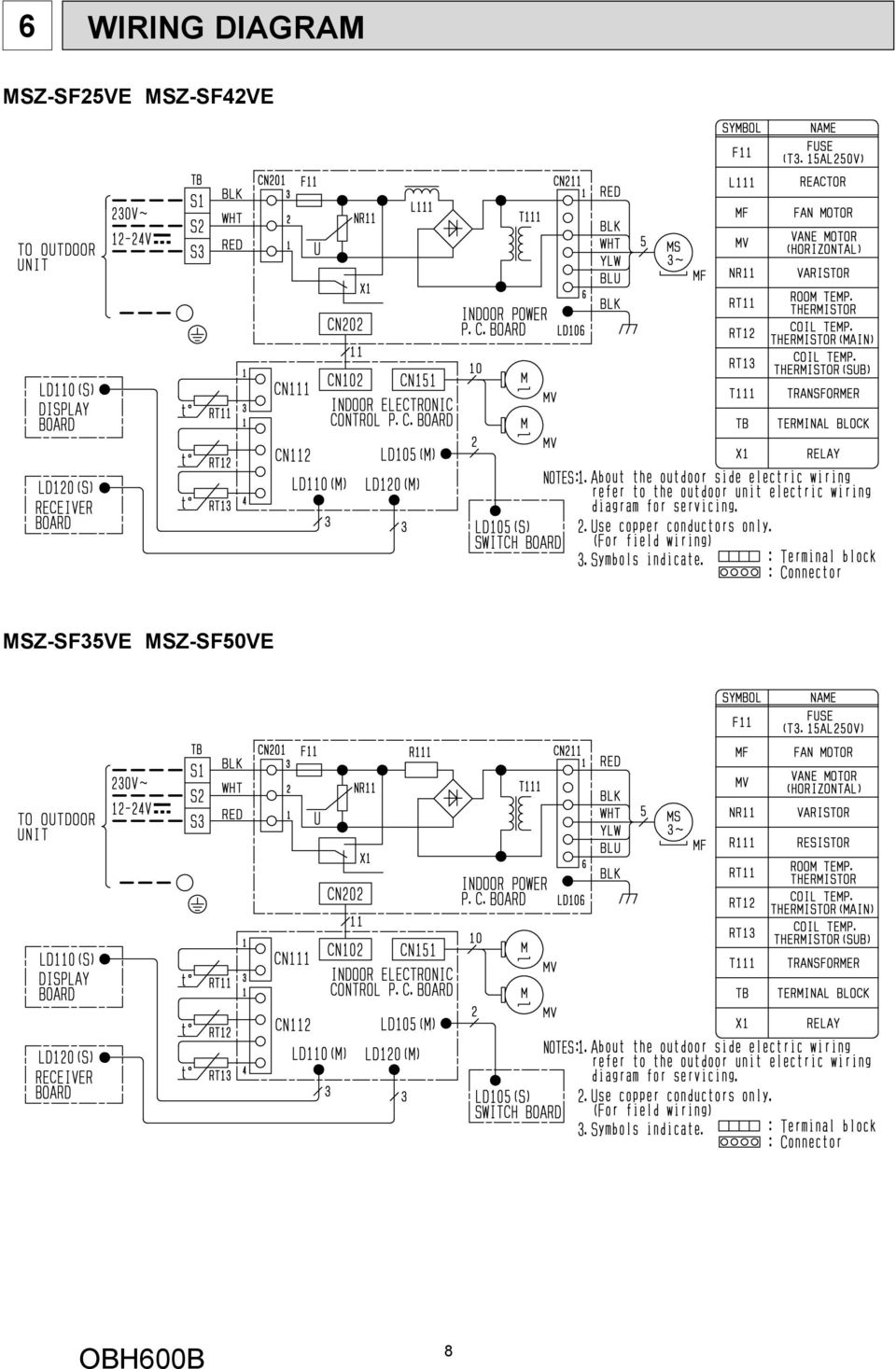 Service Manual Indoor Unit Pdf Motor Thermistor Wiring Diagram 9 7 Refrigerant System Msz Sf25ve Sf35ve Sf42ve Sf50ve Pipe 952 Sf25 35 42ve 127 With Heat