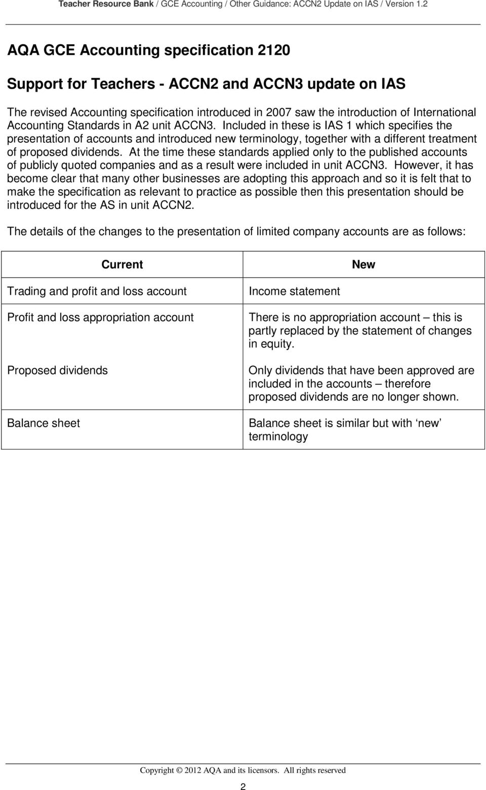 Standards in A2 unit ACCN3. Included in these is IAS 1 which specifies the presentation of accounts and introduced new terminology, together with a different treatment of proposed dividends.