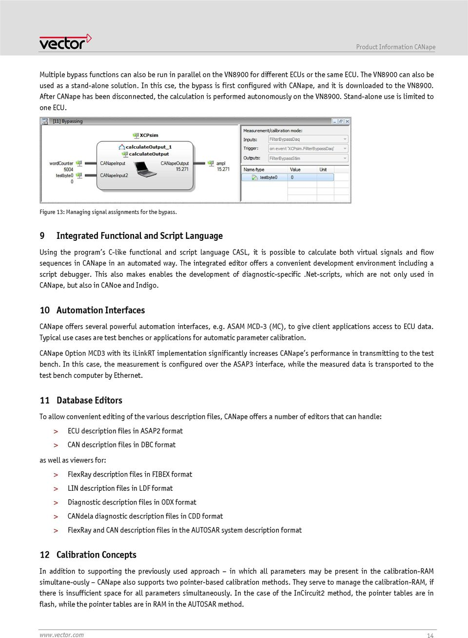 Product Information CANape - PDF