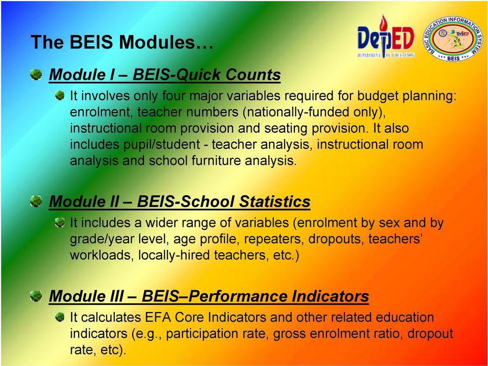 Basic Education Information System BEIS By Lilia Z Roces
