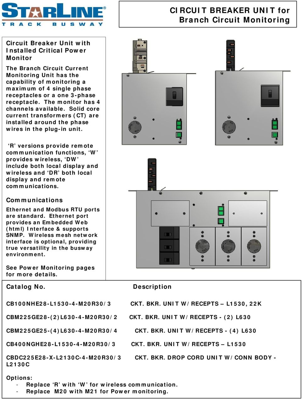 Critical Power Monitoring Cpm20 Cpm21 Details Pdf L15 30 Wiring Diagram R Versions Provide Remote Communication Functions W Provides Wireless Dw Include Both Local Display