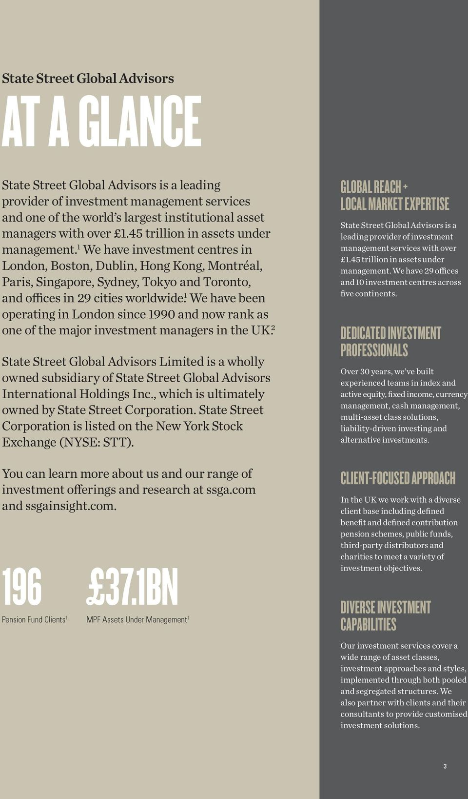 State street global services alternative investment solutions london raheel qureshi ubs investment bank
