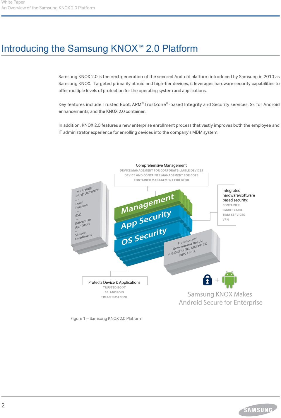 White Paper: An Overview of the Samsung KNOX TM 2 0 Platform