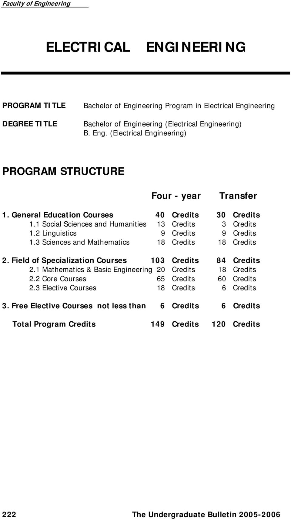 Electrical Engineering Pdf