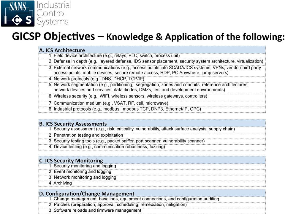 Global Industrial Cyber Security Professional GICSP - PDF