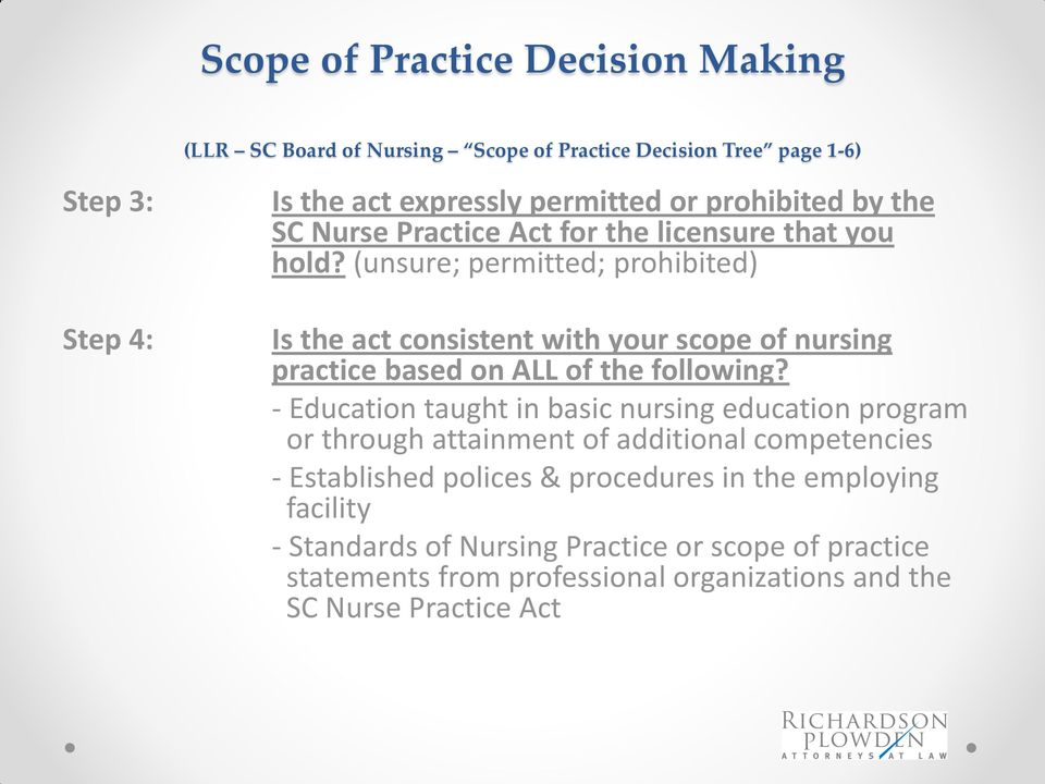 (unsure; permitted; prohibited) Is the act consistent with your scope of nursing practice based on ALL of the following?