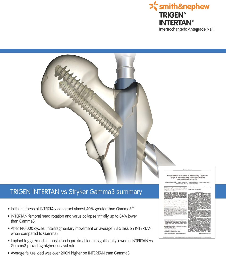 movement on average 33% less on INTERTAN when compared to Gamma3 Implant toggle/medial