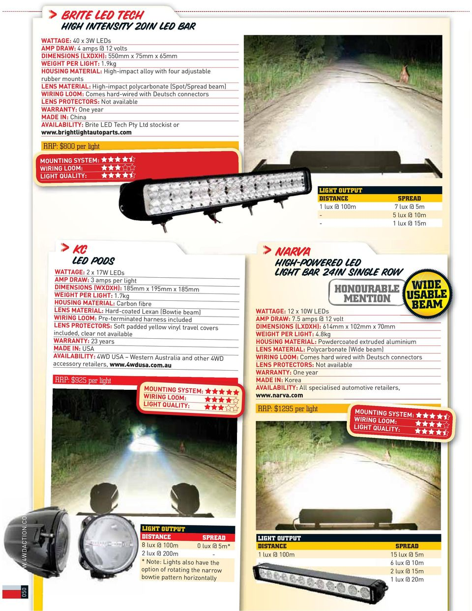 We Put 31 Sets Of Driving I Lights Through H The Wringer To 30m X 5 Core Cable Wiring Wire Trailer Parts Available Warranty One Year Made In China Availability Brite Led Tech Pty Ltd