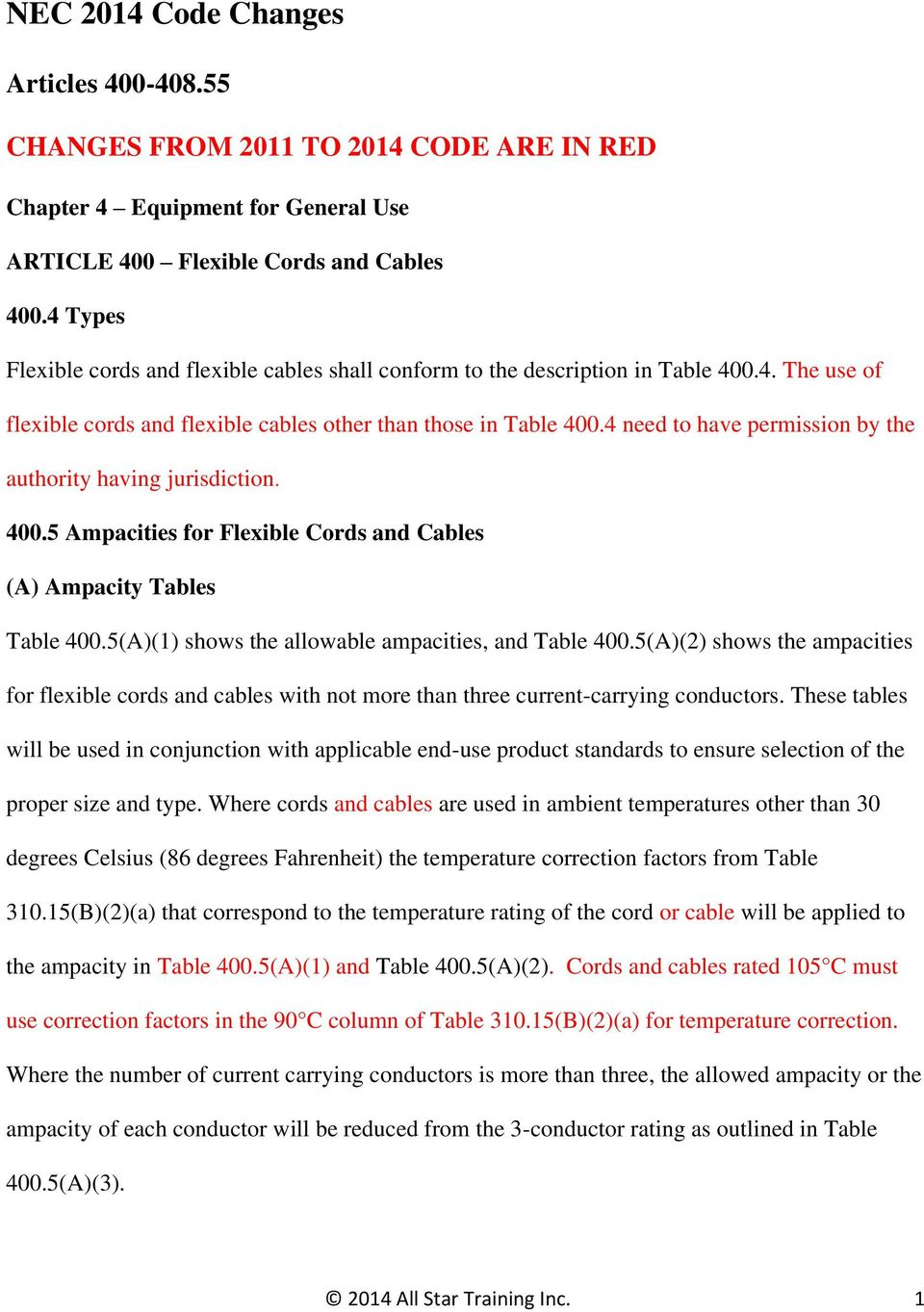 Nec 2014 code changes pdf 4 need to have permission by the authority having jurisdiction 4005 ampacities for flexible cords greentooth Choice Image