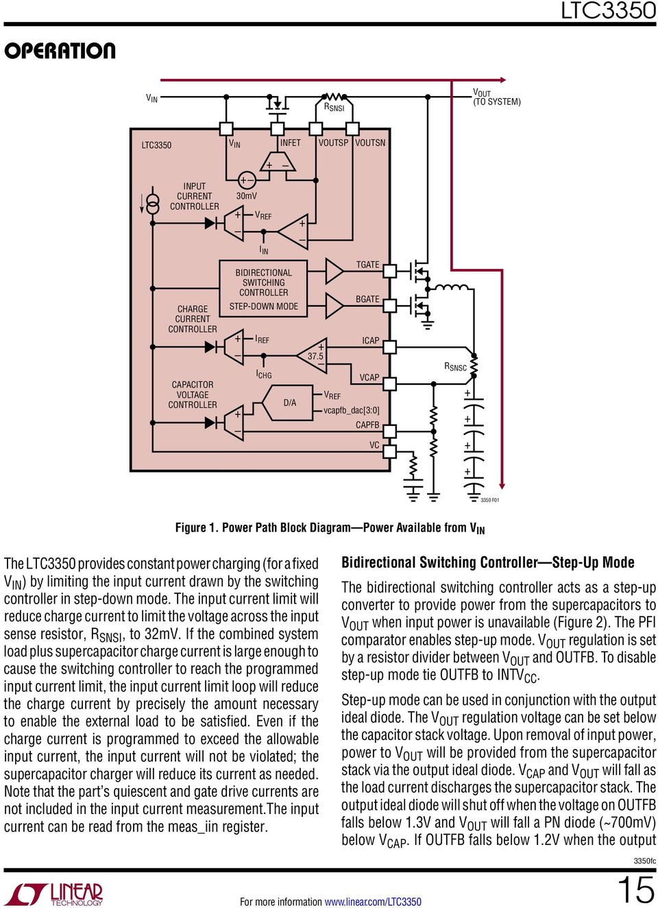 High Current Supercapacitor Backup Controller And System Monitor Figure 1 Charger Power Path Block Diagram Available From V In The Provides Constant Charging For