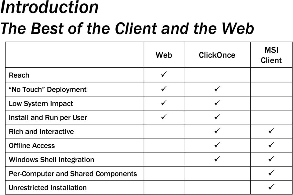 Deploying Applications with ClickOnce - PDF