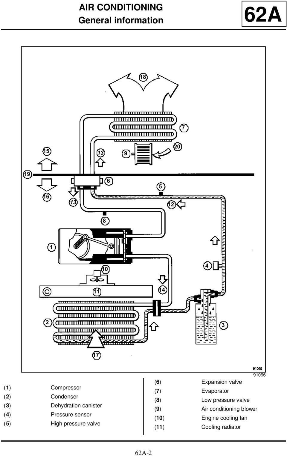 Technical Note 6001a Tty Air Conditioning Pdf General Engine Cooling Diagram High Pressure Valve 91096 6 Expansion 7 Evaporator 8