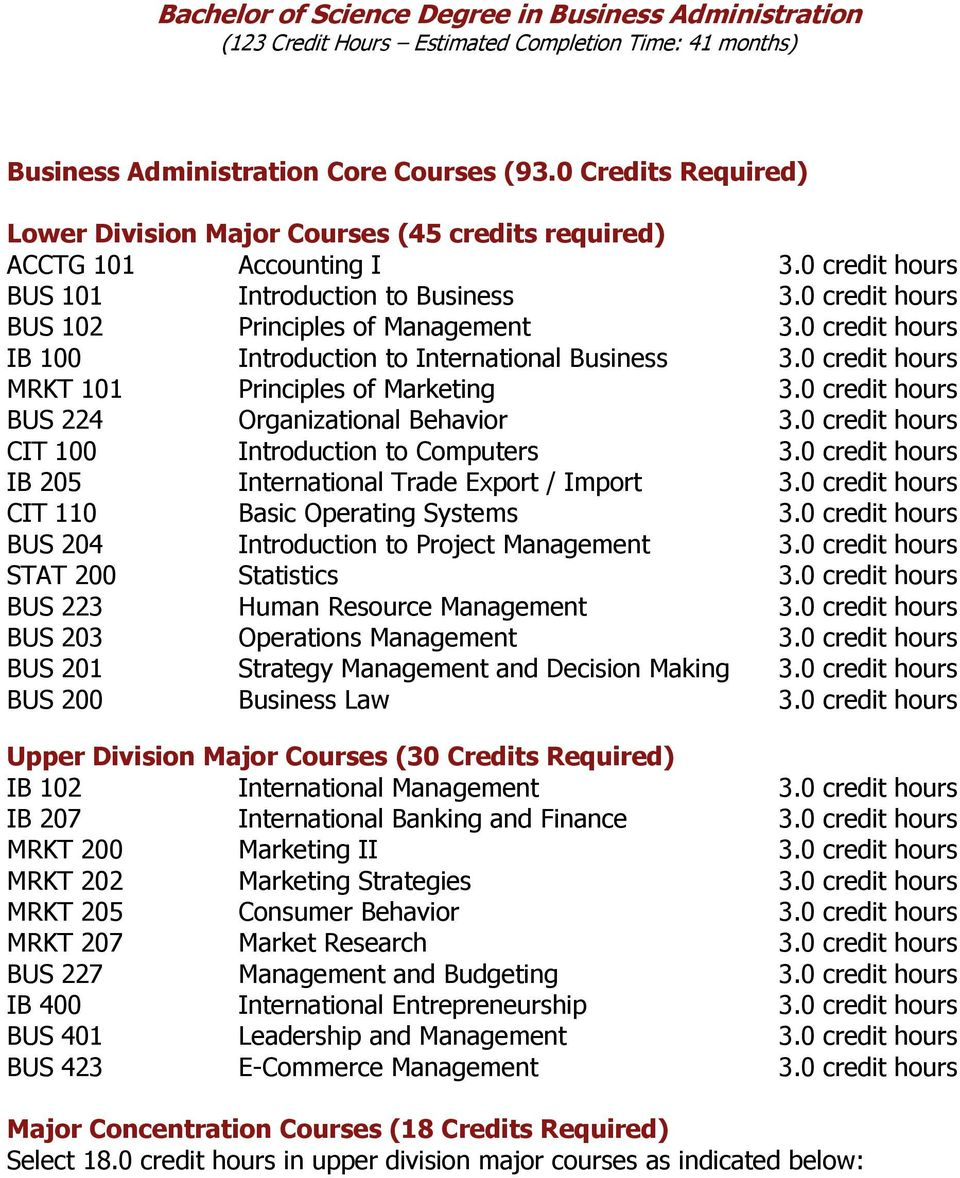 0 credit hours BUS 224 Organizational Behavior 3.0 credit hours CIT 100 Introduction to Computers 3.0 credit hours IB 205 International Trade Export / Import 3.