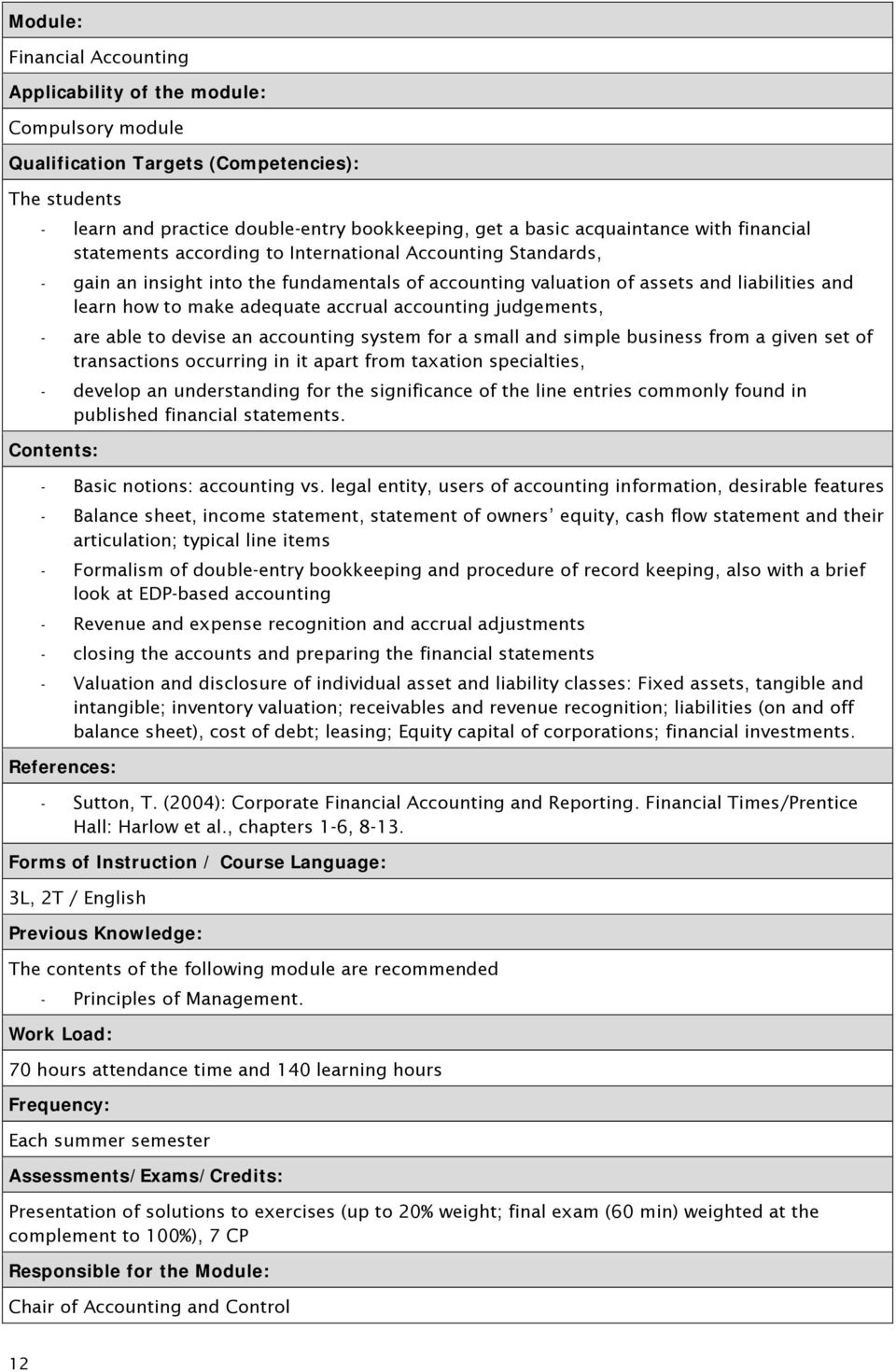 module 6 solution financial accounting