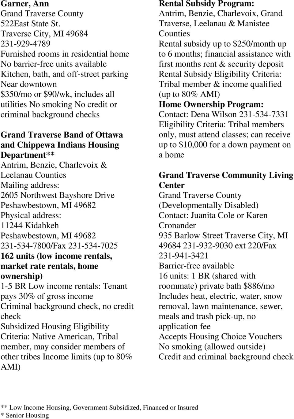 Rental Units/Property Managers Housing Resources/Home