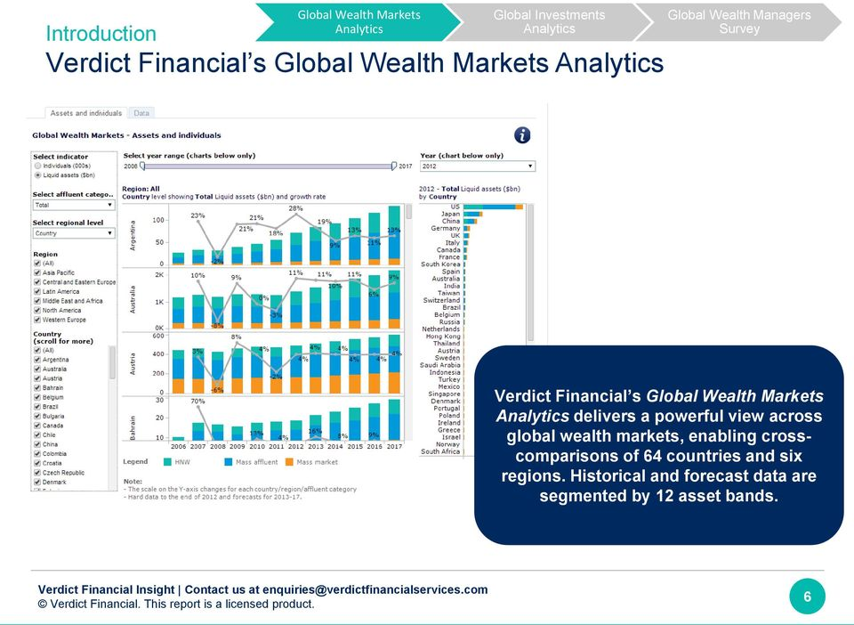 view across global wealth markets, enabling crosscomparisons of 64