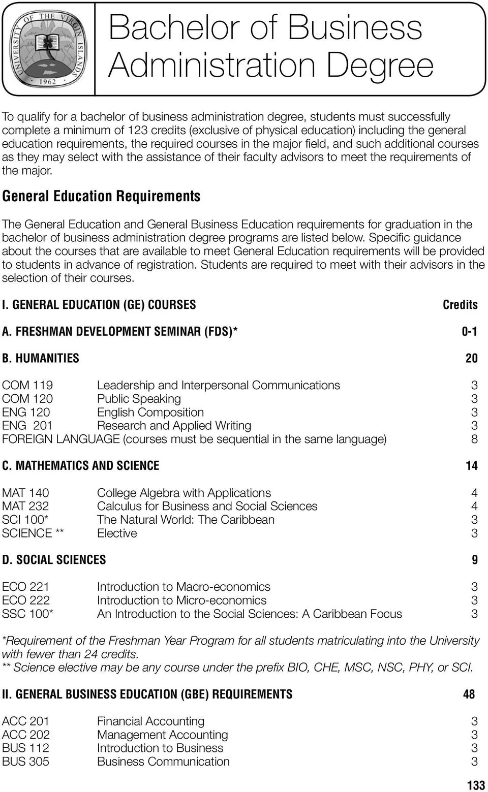 Bachelor Of Business Administration Degree Pdf