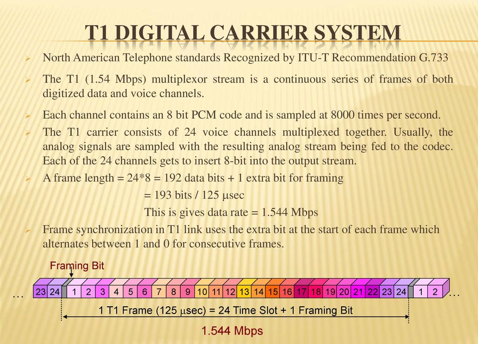 The T1 carrier consists of 24 voice channels multiplexed together. Usually, the analog signals are sampled with the resulting analog stream being fed to the codec.