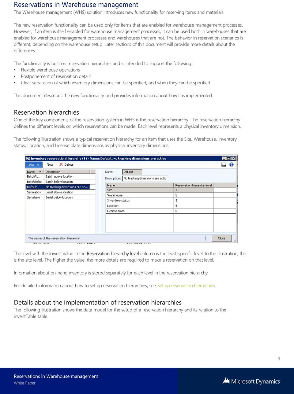 Reservations in Warehouse management  Warehouse management