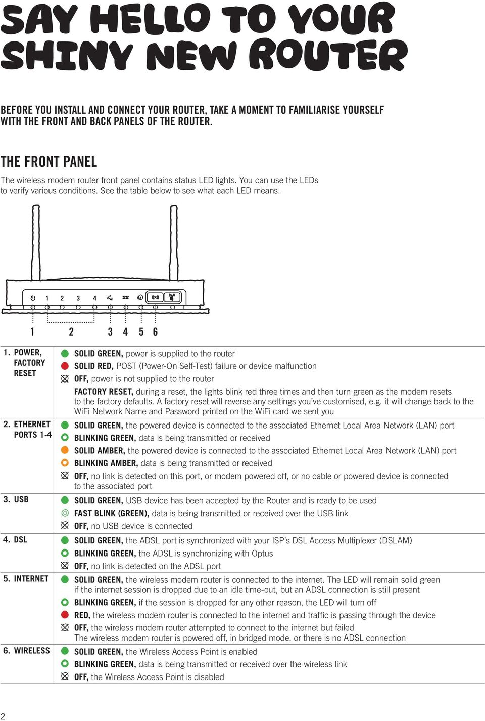 IN THIS GUIDE YOU WILL LEARN HOW TO GET YOUR ROUTER GOING IN
