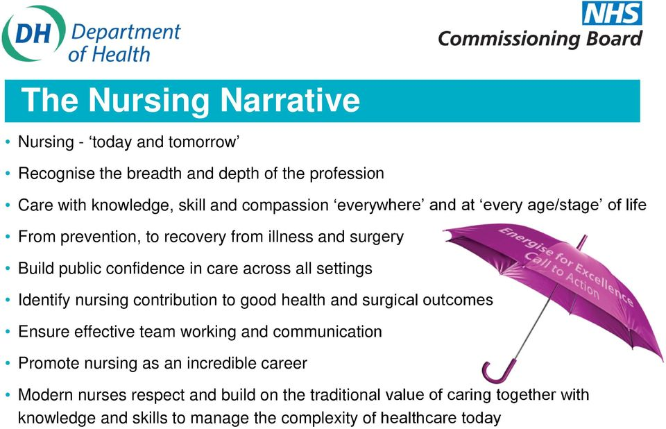Identify nursing contribution to good health and surgical outcomes Ensure effective team working and communication Promote nursing as an incredible
