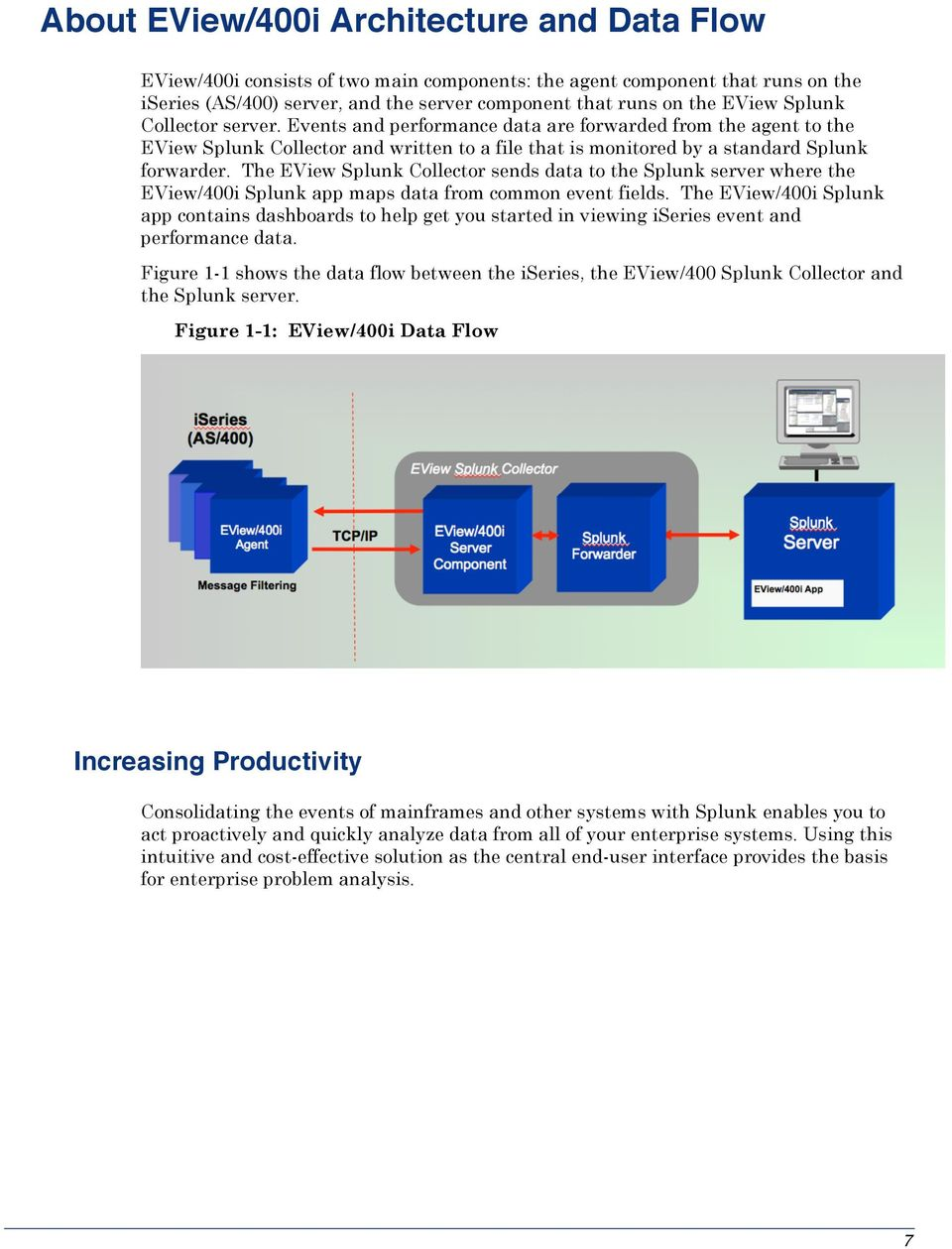EView/400i Insight for iseries (AS/400) - PDF