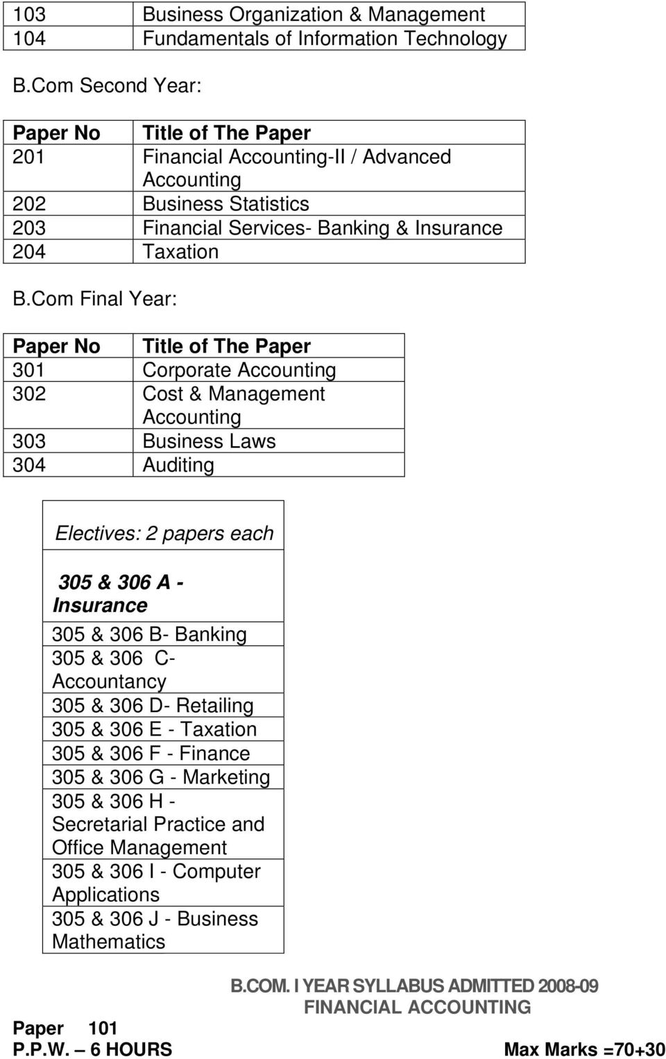Bcom 103 Past Papers
