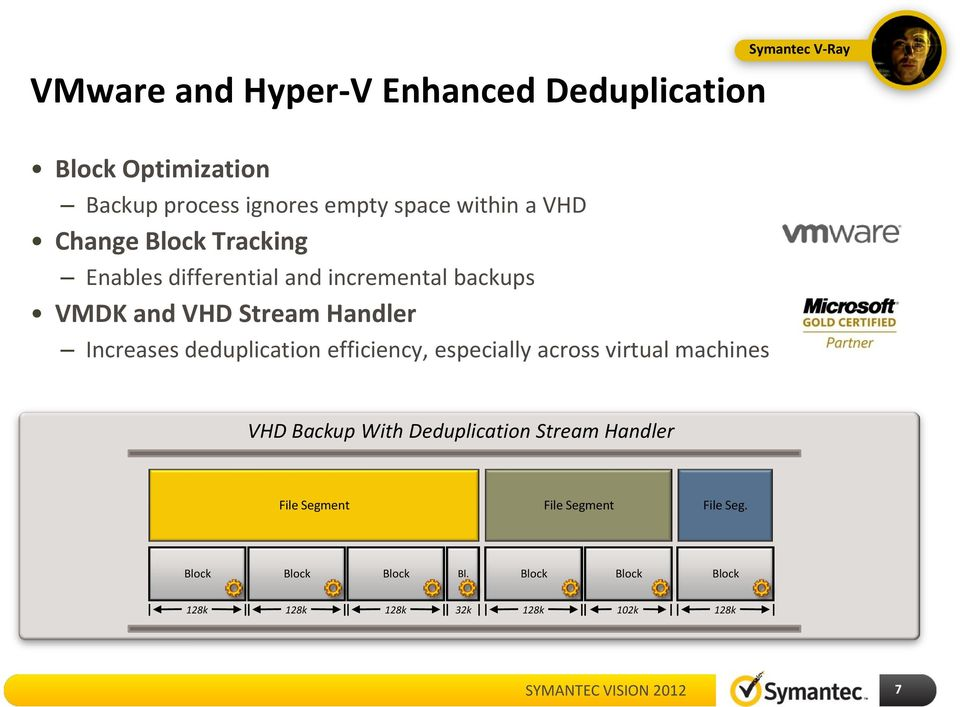 Increases deduplication efficiency, especially across virtual machines VHD Backup With Deduplication Stream