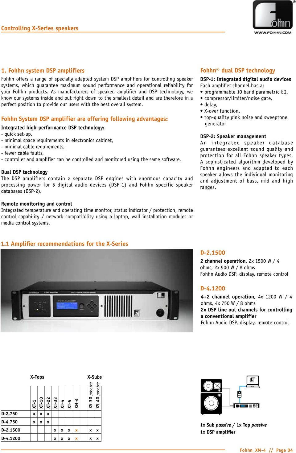 Data Sheet Xm 4 High Performance Stage Monitor X Series Mobile Semiconductor Datasheets Subwoofer Crossover Amplifier Your Fohhn Products